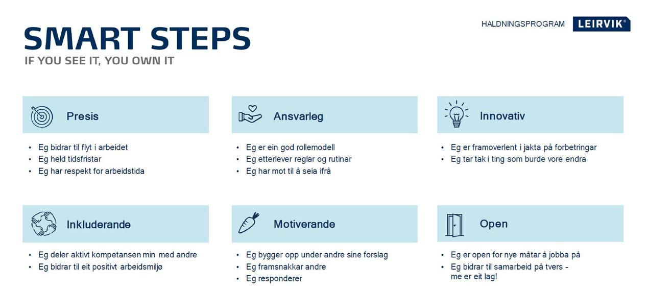 """Etablering av et holdningsprogram i Leirvik AS: """"Smart steps - if you see it, you own it"""". Opphavsrett: Leirvik AS"""