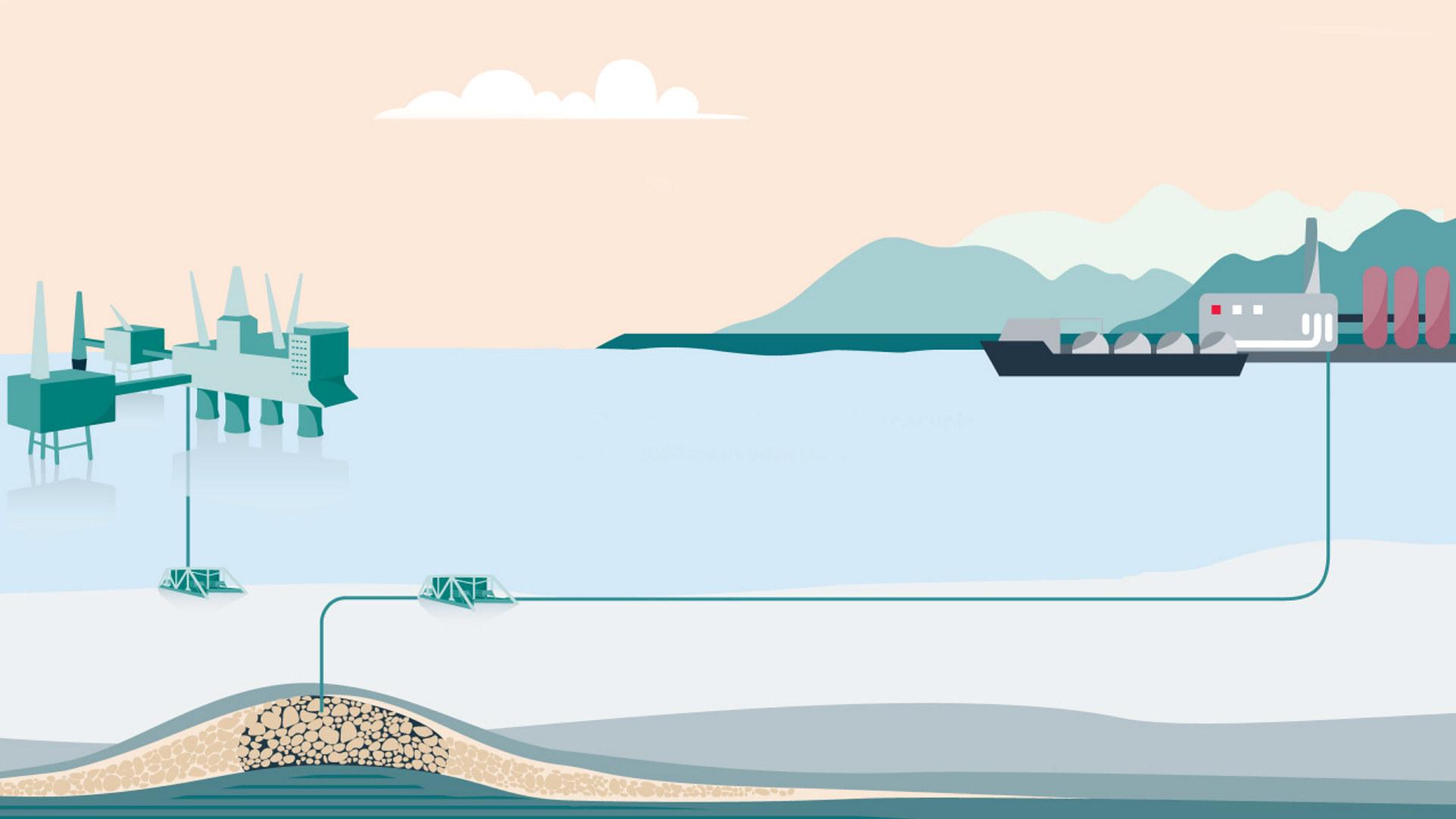 Illustrasjon av Northern Lights-prosjektet
